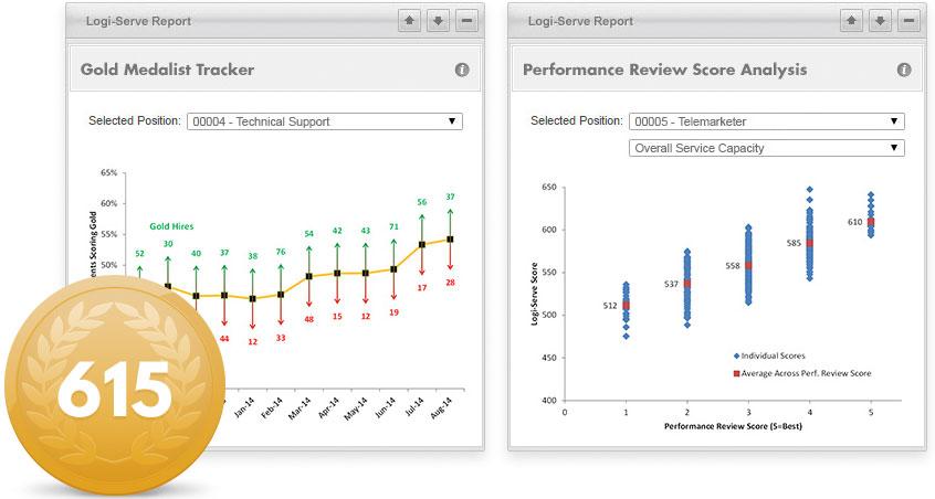 dashboard reports screen shot